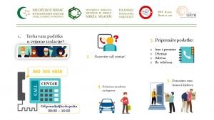 Medžlis IZ BIhać: Call centar i usluge svim građanima Grada Bihaća